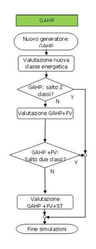 ROBUR_Caso01-Villetta-singola_Caso02-Villetta-a-schiera