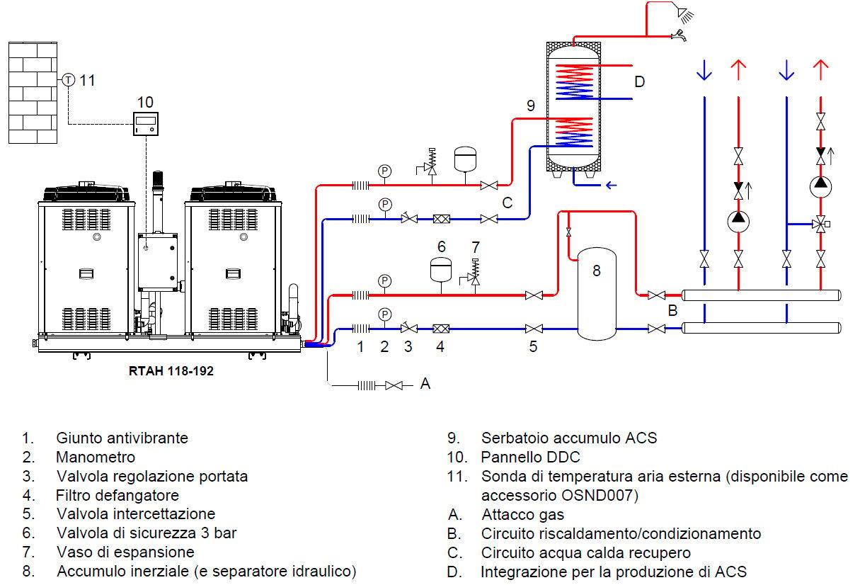 Gruppo termofrigorifero composto da pompa di calore reversibile e termorefrigeratore